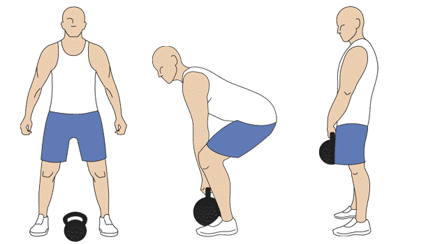 Steps for the kettlebell deadlift