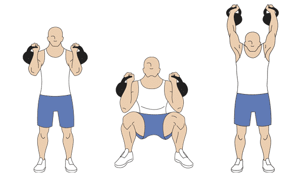 Kettlebell Thruster exercise step by step
