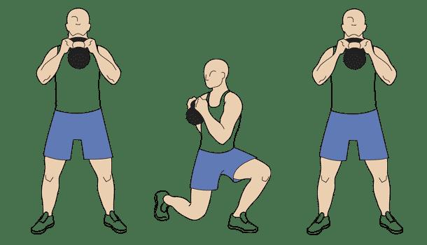 kettlebell rotating lunge exercise steps