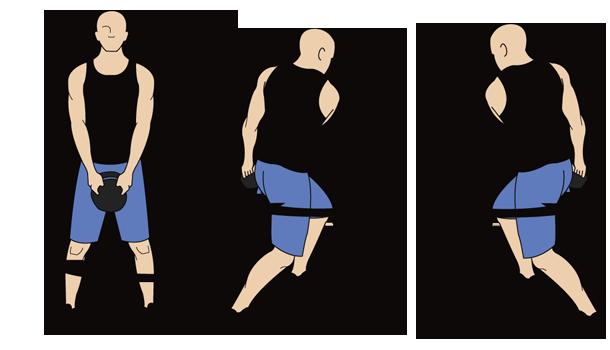 Kettlebell Around the World Exercise Steps