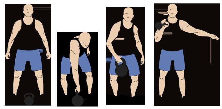 Kettlebell Clean Exercise Steps
