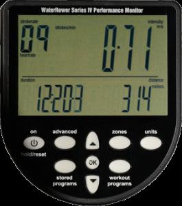 S4 performance monitor